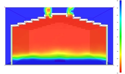 CFD model of a fire in a single storey building with roof vents but no inlet