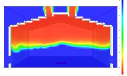 CFD model of a fire in a single storey building but with an equal area of roof vents and low-level inlet vents