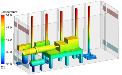 Power plant CFD Slice