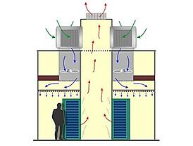 Evaporative cooling in data centres