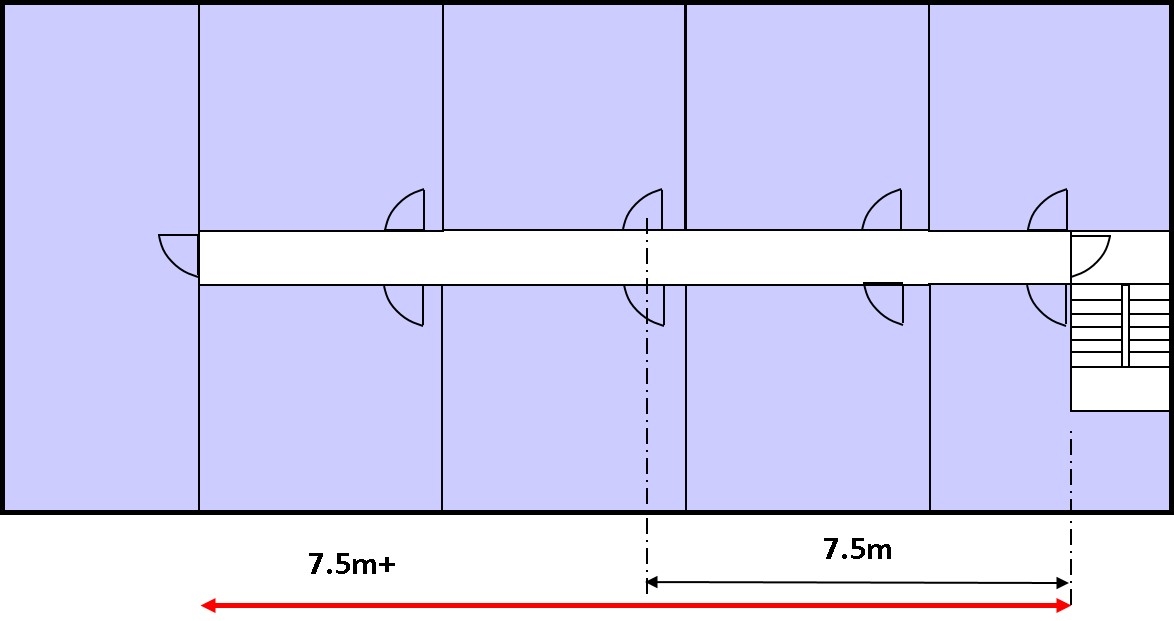 Car Park Ventilation Regulations